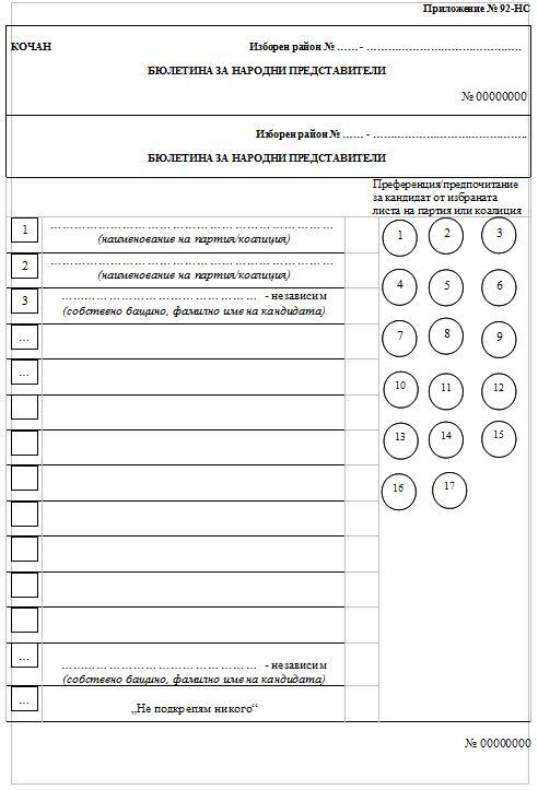 бюлетина избори 2017