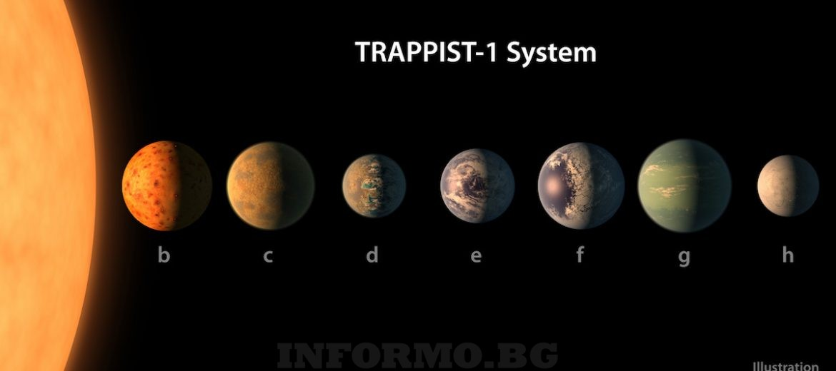 A size comparison of the planets of the TRAPPIST-1 system, lined up in order of increasing distance from their host star. The planetary surfaces are portrayed with an artist's impression of their potential surface features, including water, ice, and atmospheres.