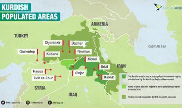 Кюрдско население в Ирак, Сирия, Турция и Иран