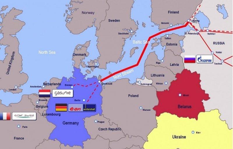 Северен поток
