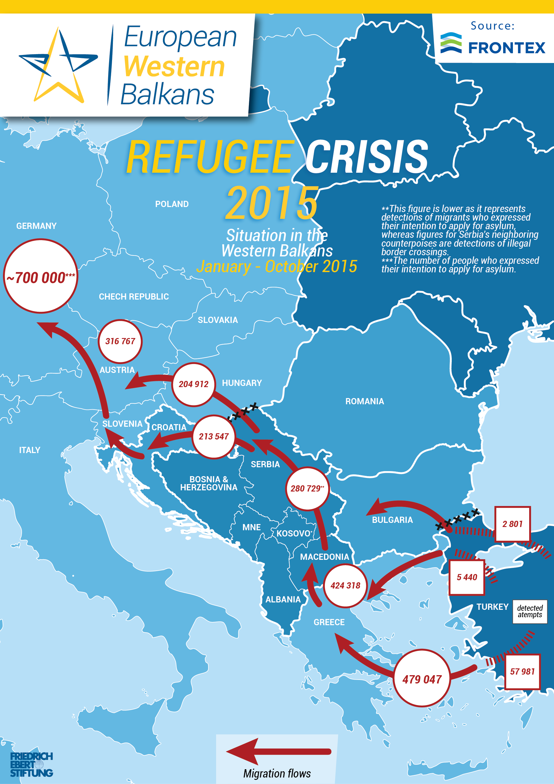 Мигрантска криза 2015