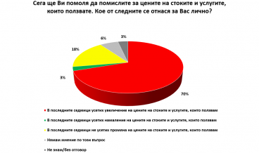 снимка: gallup-international.bg