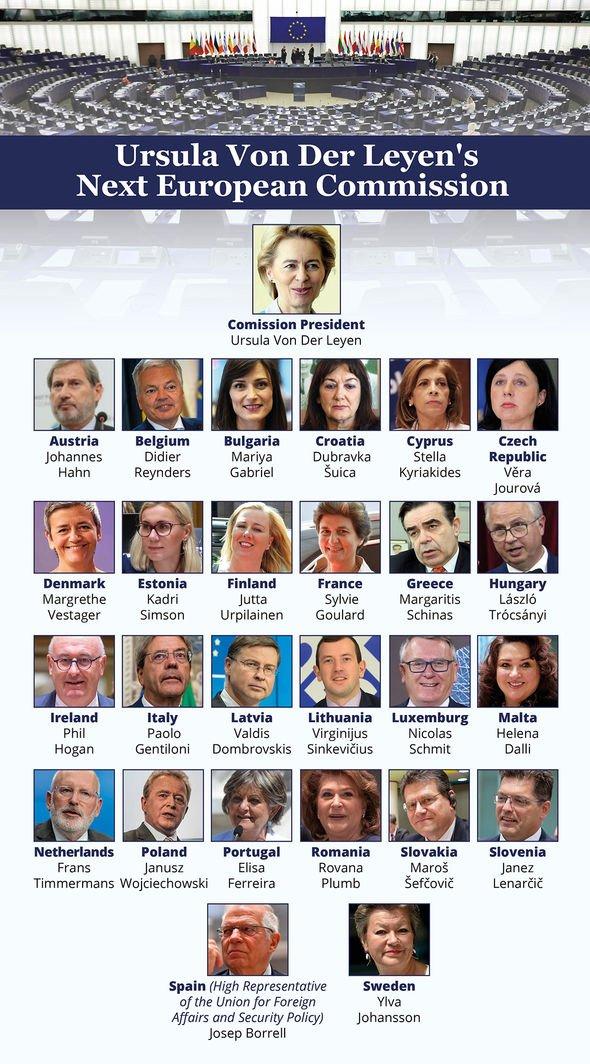 evrokomisari